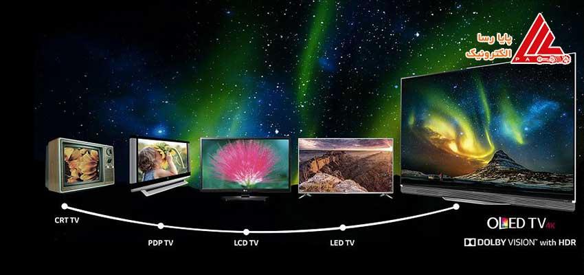 تکنولوژی OLED چیست ؟
